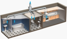 система вентиляции в квартире